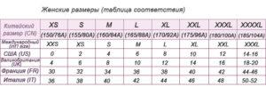 Женские размеры таблица алиэкспресс